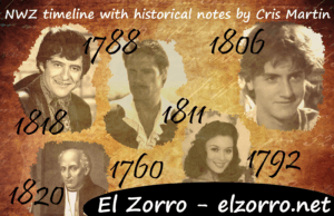 NWZ timeline with historical notes by Cris Martin